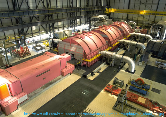 Alternateur et turbines de centrale nucléaire