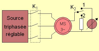Schéma pour le démarrage en moteur asynchrone