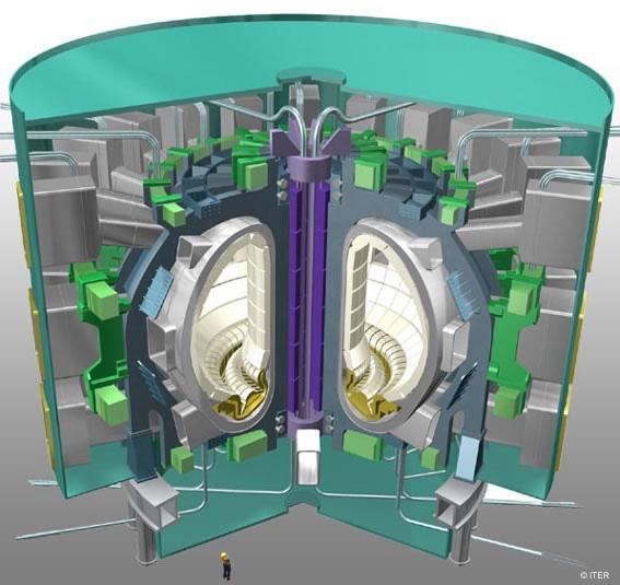 Schéma du réacteur ITER