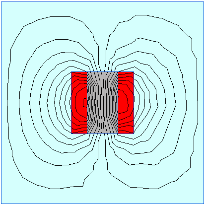 Lignes de champ avec un noyau de fer
