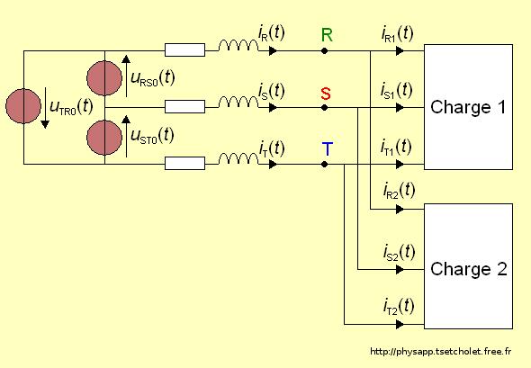 Schéma représentant deux charges connectées sur le réseau