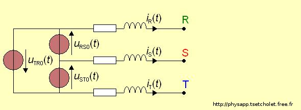 Schéma représentant le réseau et les lignes d'alimentation