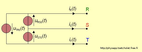 Schéma représentant le réseau parfait (pas d'impédances)