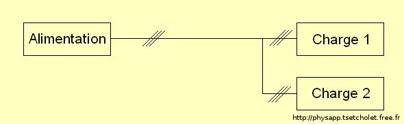 Première configuration de câblage.