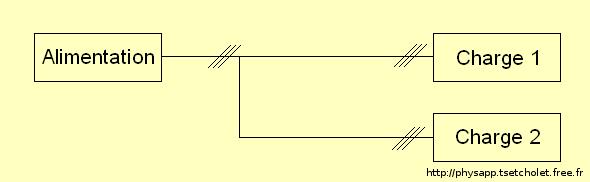 Deuxième configuration de câblage.